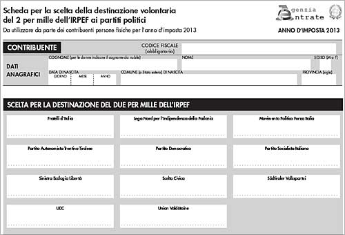 """""""Due per mille"""" ai partiti: pubblicato il decreto attuativo"""