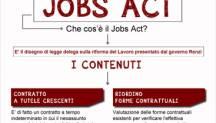 Jobs Act in sintesi. I contenuti del ddl lavoro in un'infografica