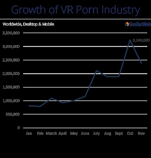 vr-porn-sites
