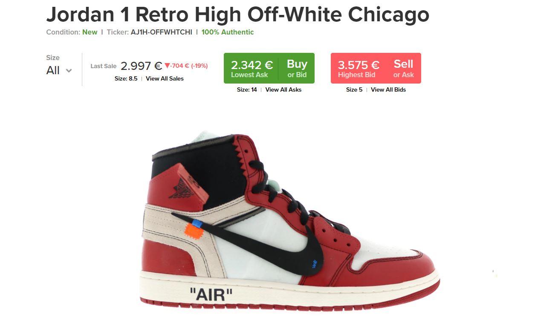 Messaggio Wow Pane  Dal collezionismo all'investimento: cosa occorre sapere sul mercato delle  sneakers | QuiFinanza