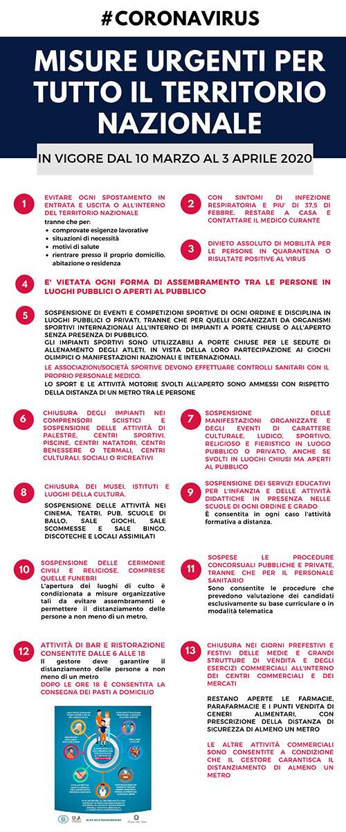 coronavirus-infografica