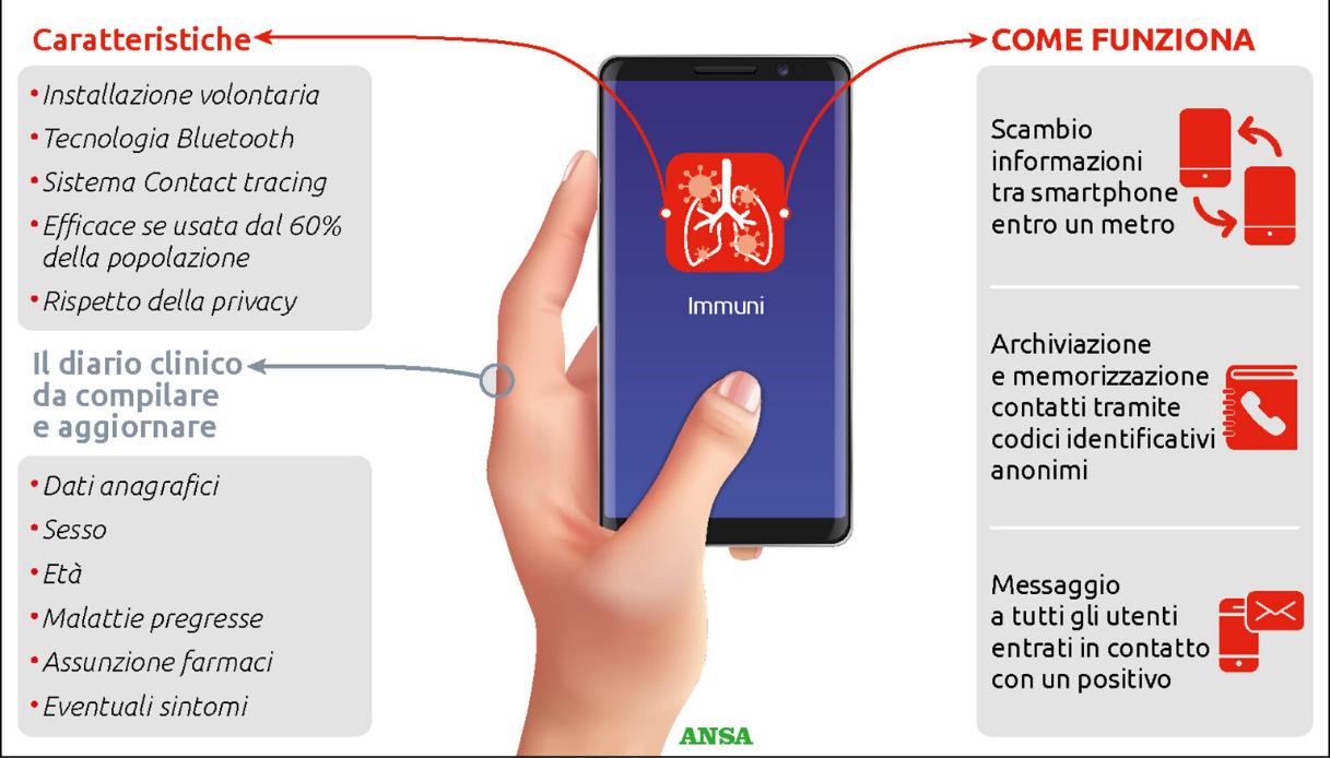 immuni app covid