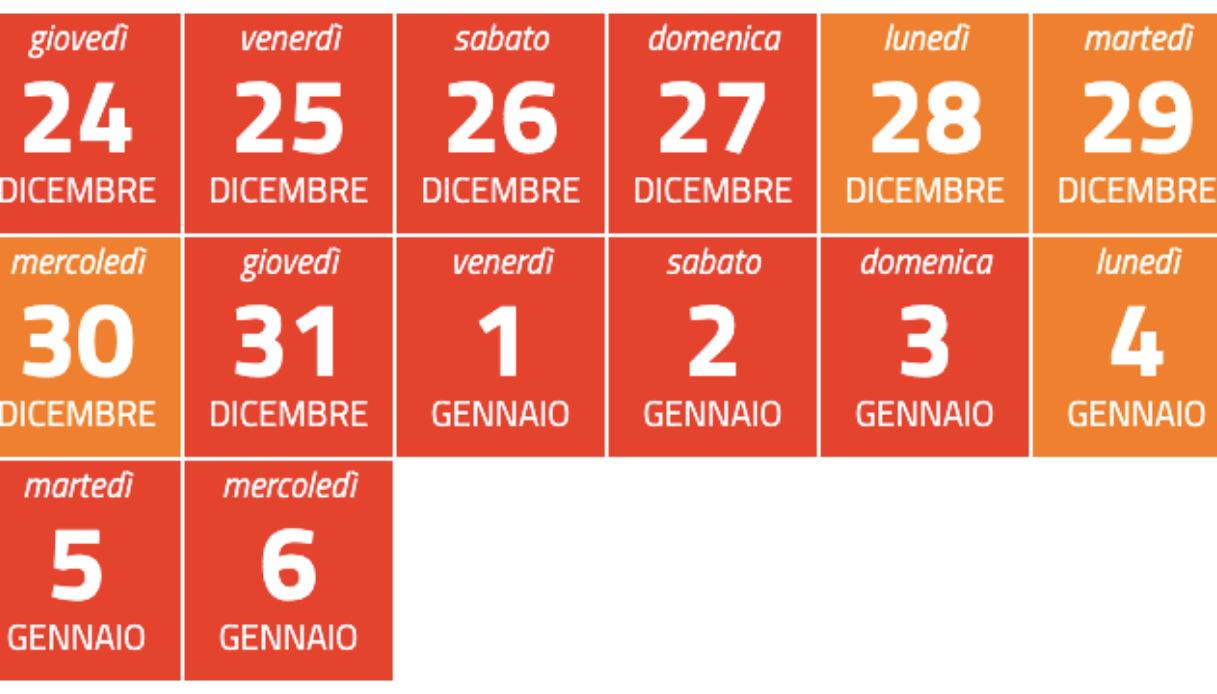 Natale e Covid, il calendario dei giorni rossi e arancioni
